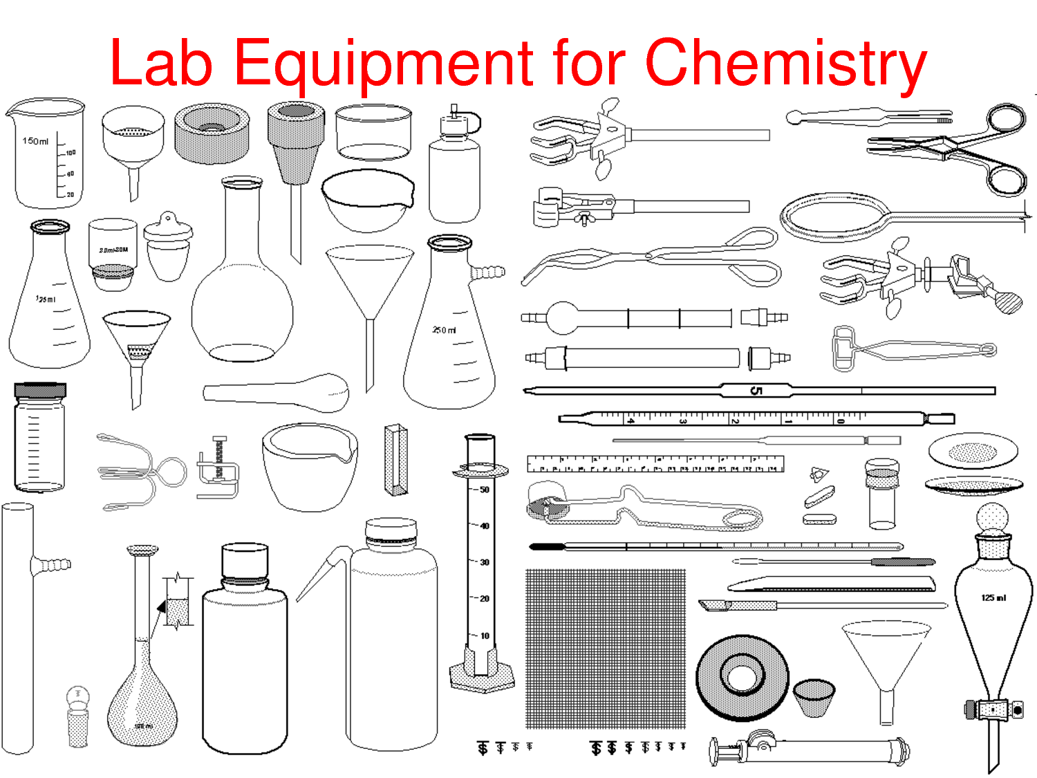 Worksheets Biology Laboratory Equipment Names sabari scientific supplies trivandrum kerala